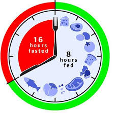 Healthy Fasting using a 16:8 plan.